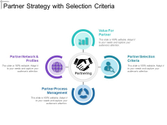 Partner Strategy With Selection Criteria Ppt PowerPoint Presentation Icon Visual Aids PDF