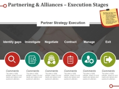 Partnering And Alliances Execution Stages Ppt PowerPoint Presentation Icon Elements