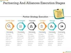 Partnering And Alliances Execution Stages Ppt PowerPoint Presentation Icon Layout