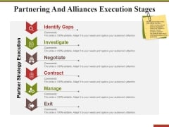 Partnering And Alliances Execution Stages Ppt PowerPoint Presentation Pictures Icon