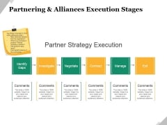Partnering And Alliances Execution Stages Ppt PowerPoint Presentation Summary Outfit