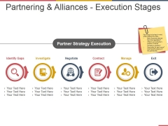 Partnering And Alliances Execution Stages Ppt PowerPoint Presentationoutline Images