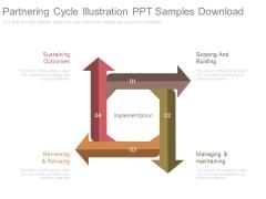 Partnering Cycle Illustration Ppt Samples Download