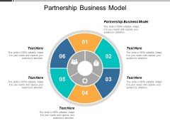 Partnership Business Model Ppt PowerPoint Presentation Portfolio Visual Aids Cpb