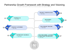 Partnership Growth Framework With Strategy And Visioning Ppt PowerPoint Presentation Professional Icon PDF