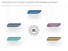 Partnership Terms Example Powerpoint Slide Background Designs