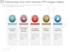 Partnerships And Joint Ventures Ppt Images Gallery