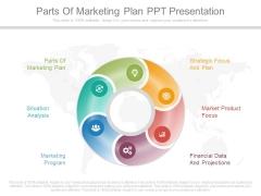 Parts Of Marketing Plan Ppt Presentation