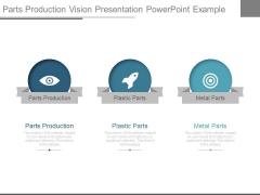 Parts Production Vision Presentation Powerpoint Example