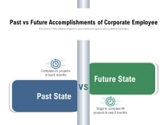 Past Vs Future Accomplishments Of Corporate Employee Ppt PowerPoint Presentation Gallery File Formats PDF