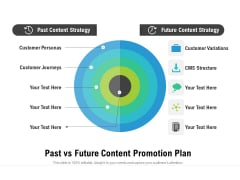 Past Vs Future Content Promotion Plan Ppt PowerPoint Presentation Gallery Clipart PDF