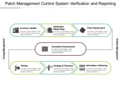 Patch Management Control System Verification And Reporting Ppt PowerPoint Presentation Infographics Backgrounds