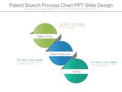 Patent Search Process Chart Ppt Slide Design