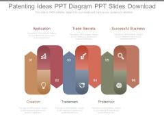 Patenting Ideas Ppt Diagram Ppt Slides Download