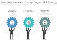 Paternalistic Leadership Concept Diagram Ppt Slides