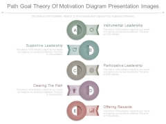 Path Goal Theory Of Motivation Diagram Presentation Images