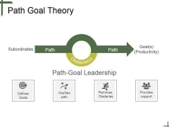 Path Goal Theory Tamplate 3 Ppt PowerPoint Presentation Infographic Template