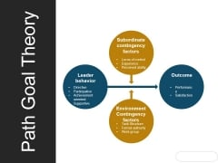Path Goal Theory Template 1 Ppt PowerPoint Presentation Diagrams