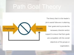 Path Goal Theory Template 3 Ppt PowerPoint Presentation Designs