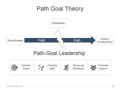 Path Goal Theory Template 3 Ppt PowerPoint Presentation Slide Download
