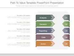 Path To Value Template Powerpoint Presentation