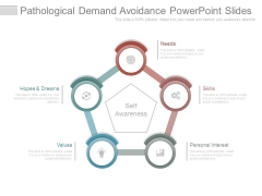 Pathological Demand Avoidance Powerpoint Slides