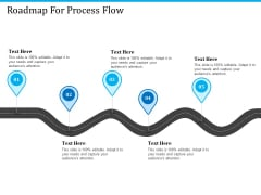 Pathways To Envirotech Sustainability Roadmap For Process Flow Ppt Slides Design Ideas PDF