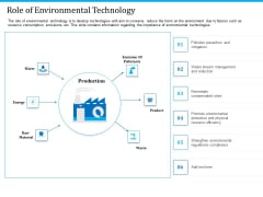 Pathways To Envirotech Sustainability Role Of Environmental Technology Graphics PDF