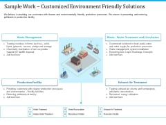Pathways To Envirotech Sustainability Sample Work Customized Environment Friendly Solutions Sample PDF