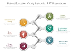 Patient Education Variety Instruction Ppt Presentation