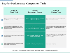 Pay For Performance Comparison Table Ppt PowerPoint Presentation Inspiration Layout Ideas
