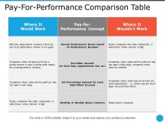 Pay For Performance Comparison Table Ppt PowerPoint Presentation Inspiration Microsoft
