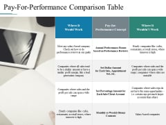 Pay For Performance Comparison Table Ppt PowerPoint Presentation Inspiration Show