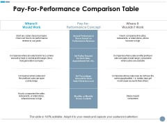 Pay For Performance Comparison Table Ppt PowerPoint Presentation Styles Summary