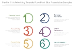 Pay Per Click Advertising Template Powerpoint Slide Presentation Examples