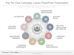 Pay Per Click Campaign Layout Powerpoint Presentation