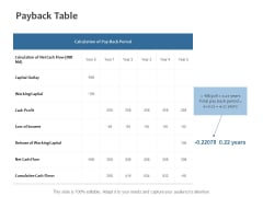Payback Table Capital Outlay Ppt PowerPoint Presentation Model Graphics Pictures