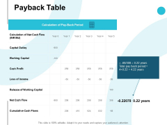 Payback Table Ppt PowerPoint Presentation Model Backgrounds