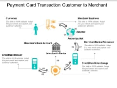 Payment Card Transaction Customer To Merchant Ppt PowerPoint Presentation Styles Outfit