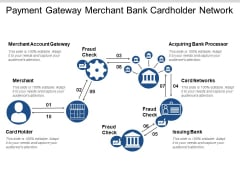 Payment Gateway Merchant Bank Cardholder Network Ppt PowerPoint Presentation Layouts Styles