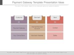 Payment Gateway Template Presentation Ideas