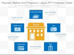 Payment Method And Frequency Layout Ppt Examples Slides