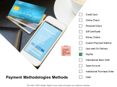 Payment Methodologies Methods Ppt PowerPoint Presentation Gallery Background Designs