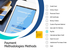 Payment Methodologies Methods Ppt PowerPoint Presentation Show Guide