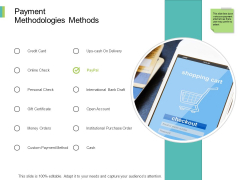 Payment Methodologies Methods Ppt PowerPoint Presentation Styles Maker