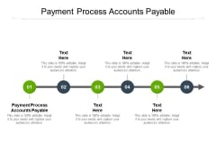 Payment Process Accounts Payable Ppt PowerPoint Presentation Summary Microsoft Cpb