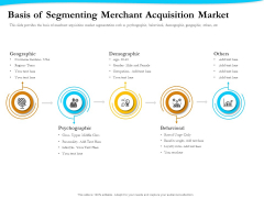 Payment Processor Basis Of Segmenting Merchant Acquisition Market Professional PDF