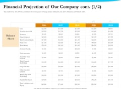 Payment Processor Financial Projection Of Our Company Cont Structure PDF