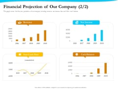 Payment Processor Financial Projection Of Our Company Summary PDF