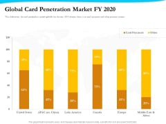 Payment Processor Global Card Penetration Market FY 2020 Inspiration PDF